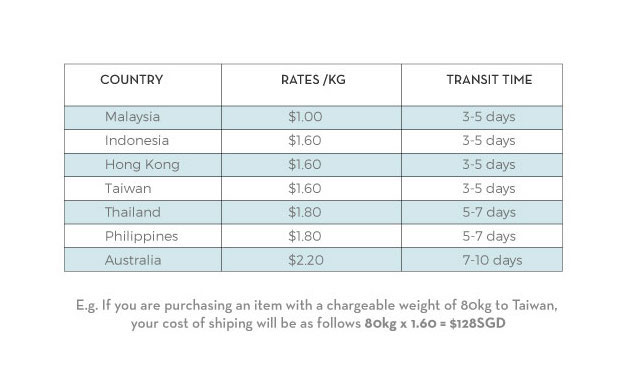 rates_table_new